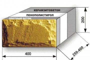 Несущая стена керамзитобетон стоимость блоков керамзитобетон