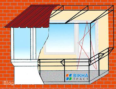 Как правильно установить выносную (1 метр) крышу из ондулина.