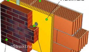 как строить дом из керамзитобетонных блоков и утеплить его